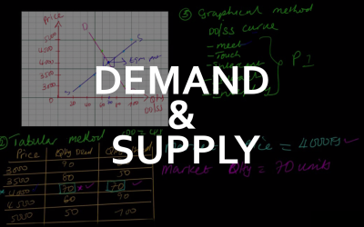 Ordinary Level Demand and Supply