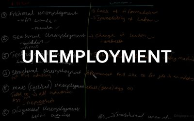 Ordinary Level Unemployment