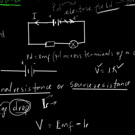 Advanced Level Physics Current Electricity